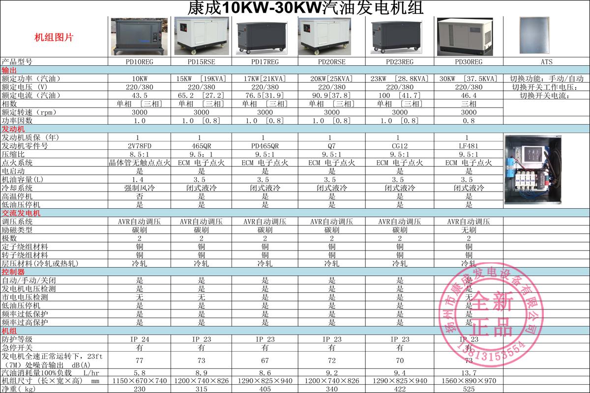 10KW-30KW汽油發電機組.jpg